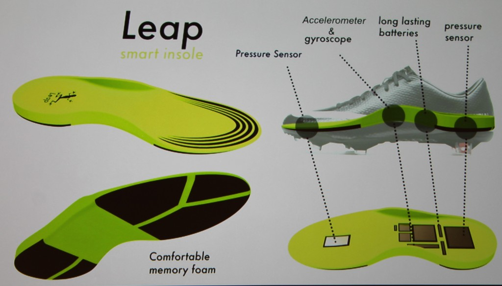 Leap Insole product rendering